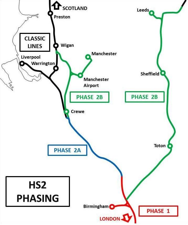 HS2-Phasing